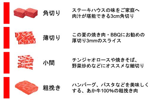 /data/ec/10/精肉種類.jpg