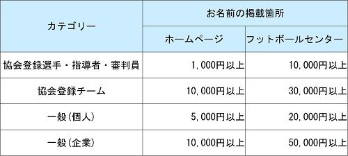 /data/ec/102/図2.jpg