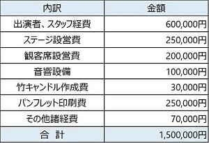 /data/ec/144/utiwake.jpg