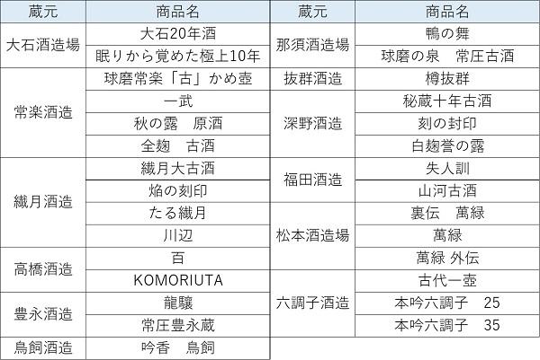 /data/ec/67/蔵元リスト.jpg