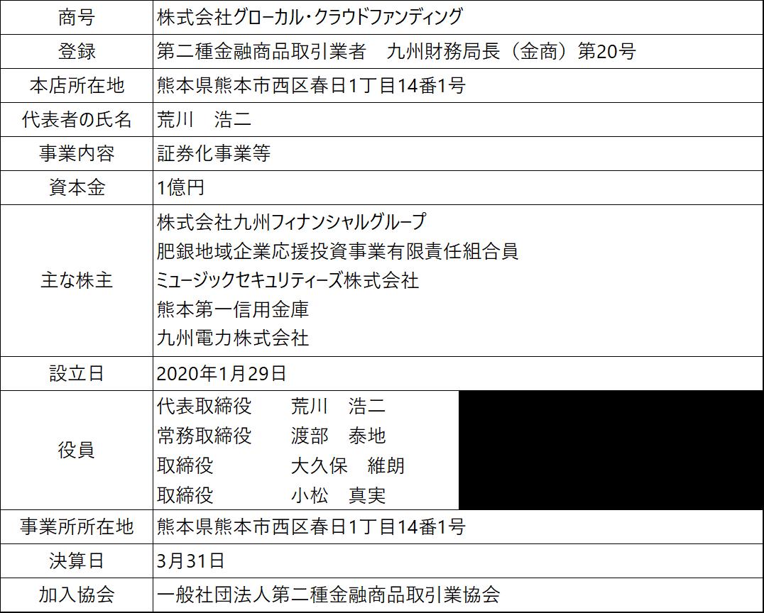 /data/fund/6002/取扱者概要.png