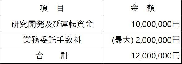 /data/fund/6005/資金内訳1.jpg