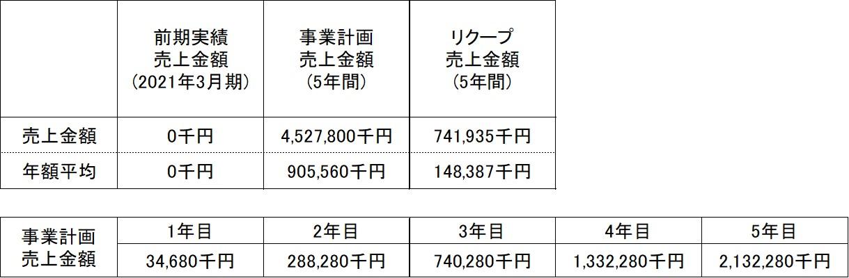 /data/fund/6005/FS計画.jpg