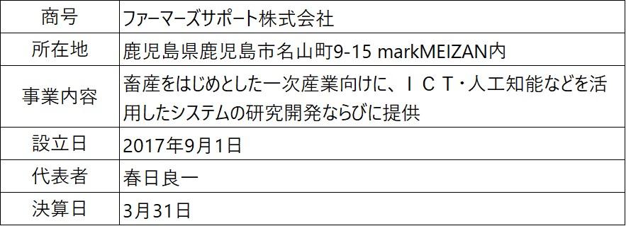 /data/fund/6005/FS1.jpg