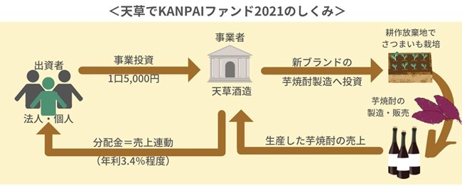 /data/fund/6006/仕組み.jpg