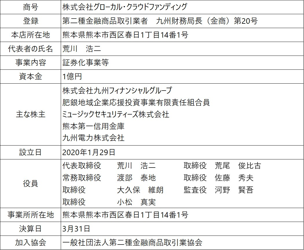 /data/fund/6006/GCF1.jpg